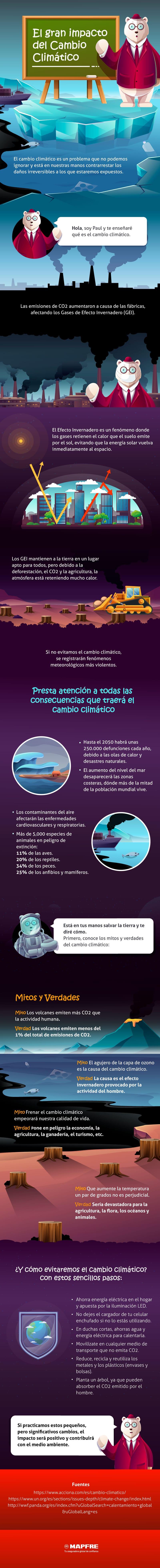 El gran impacto del Cambio Climático