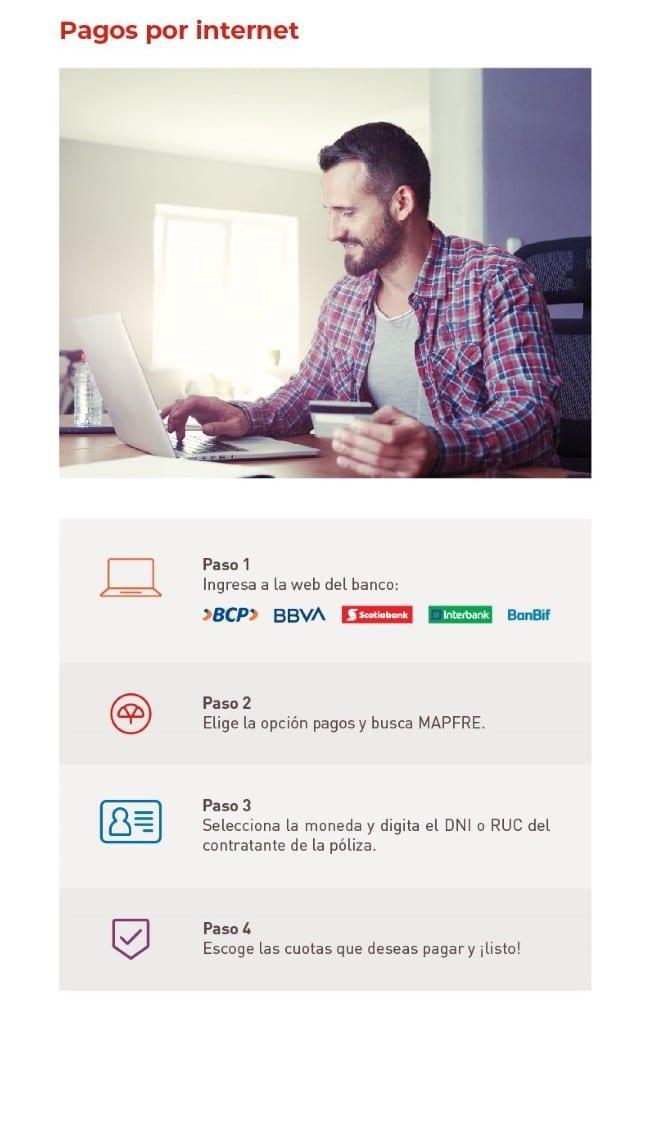 Internet pago